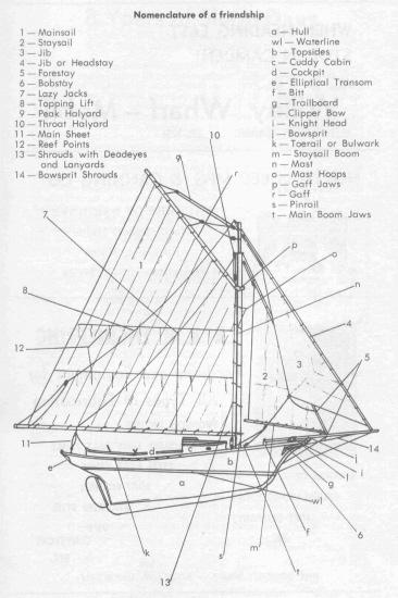 line drawings - class a sloop #24 tern ·